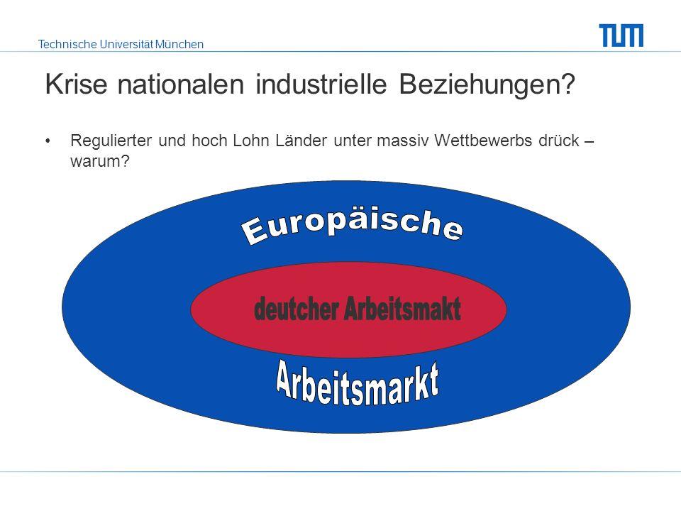 Technische Universität München Krise nationalen industrielle Beziehungen.