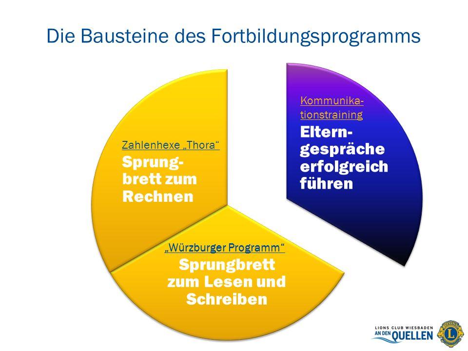 """Inhalte des """"Würzburger Programms  Training der """"phonologischen Bewußtheit als Vorläuferfähigkeit zum Lesen und Schreibenlernen."""