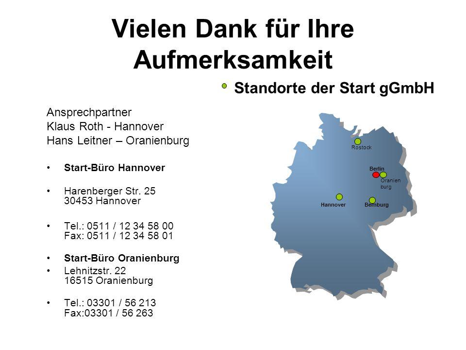 Vielen Dank für Ihre Aufmerksamkeit Ansprechpartner Klaus Roth - Hannover Hans Leitner – Oranienburg Start-Büro Hannover Harenberger Str. 25 30453 Han
