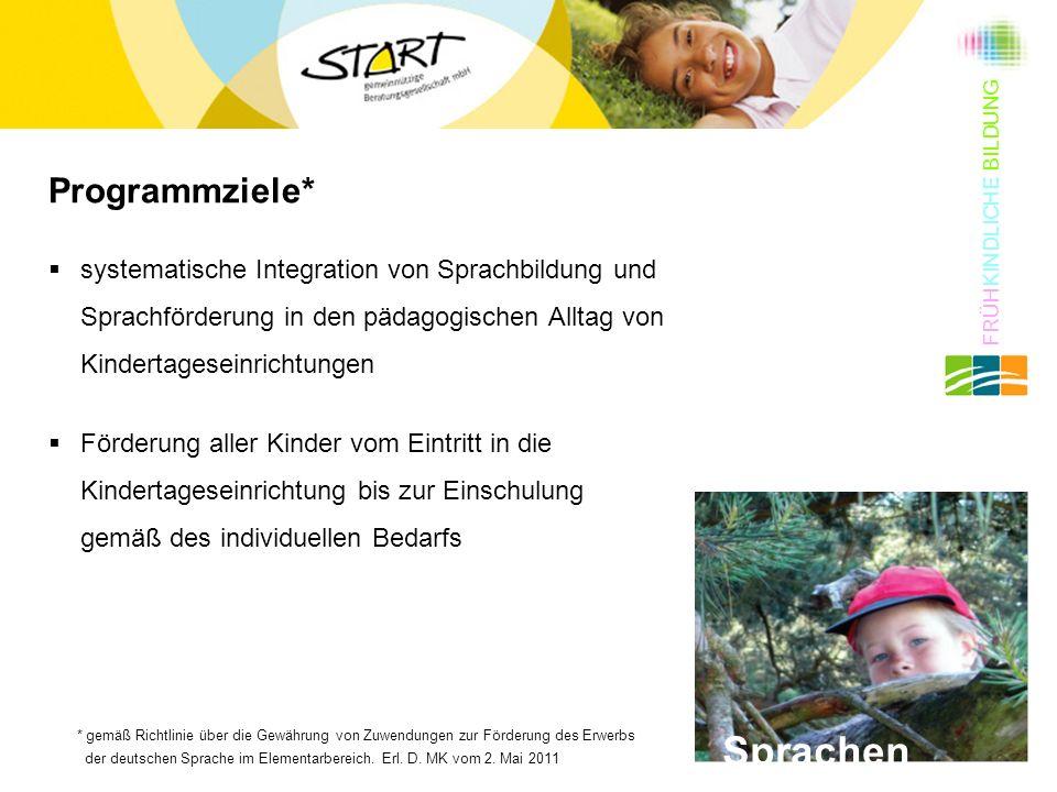 Programmziele*  systematische Integration von Sprachbildung und Sprachförderung in den pädagogischen Alltag von Kindertageseinrichtungen  Förderung
