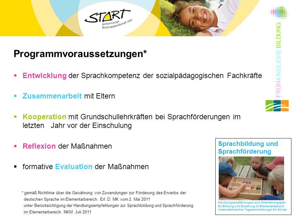 Programmvoraussetzungen*  Entwicklung der Sprachkompetenz der sozialpädagogischen Fachkräfte  Zusammenarbeit mit Eltern  Kooperation mit Grundschul