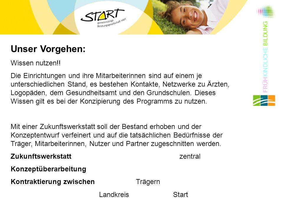 FRÜHKINDLICHE BILDUNG Unser Vorgehen: Wissen nutzen!.