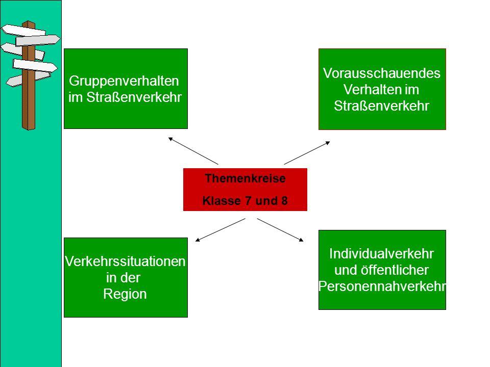 Verkehrssituationen in der Region Individualverkehr und öffentlicher Personennahverkehr Gruppenverhalten im Straßenverkehr Themenkreise Klasse 7 und 8