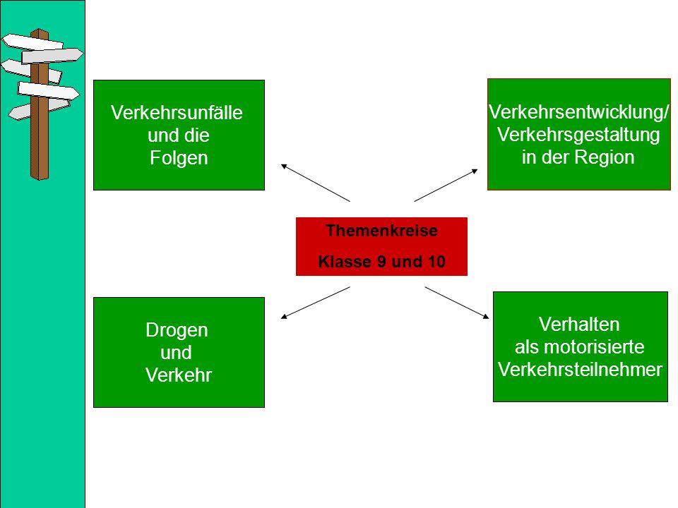 Drogen und Verkehr Verhalten als motorisierte Verkehrsteilnehmer Themenkreise Klasse 9 und 10 Verkehrsentwicklung/ Verkehrsgestaltung in der Region Verkehrsunfälle und die Folgen