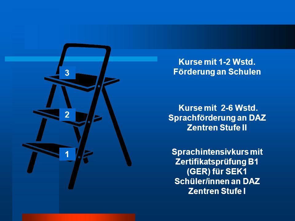 1 2 3 Sprachintensivkurs mit Zertifikatsprüfung B1 (GER) für SEK1 Schüler/innen an DAZ Zentren Stufe I Kurse mit 2-6 Wstd.