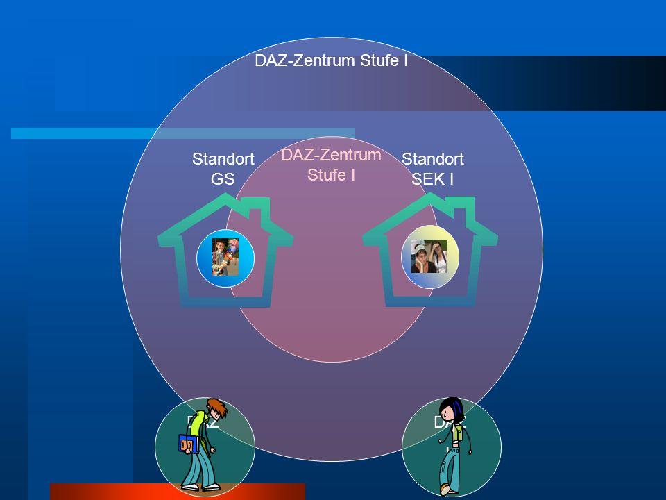 DAZ-Zentrum Stufe I Standort GS Standort SEK I DAZ II DAZ II
