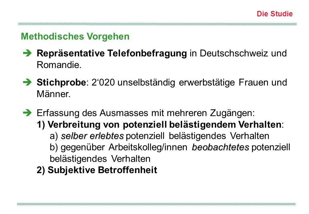 Die Studie Methodisches Vorgehen  Repräsentative Telefonbefragung in Deutschschweiz und Romandie.  Stichprobe: 2'020 unselbständig erwerbstätige Fra