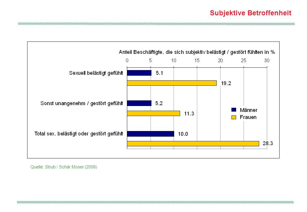 Differenzierung nach Unternehmensgrösse  Mehr selber erlebte und bei Arbeitskolleg/innen beobachtete potenziell belästigende Verhaltensweisen in mittleren und grossen Unternehmen (mehr als 50 Beschäftigte).