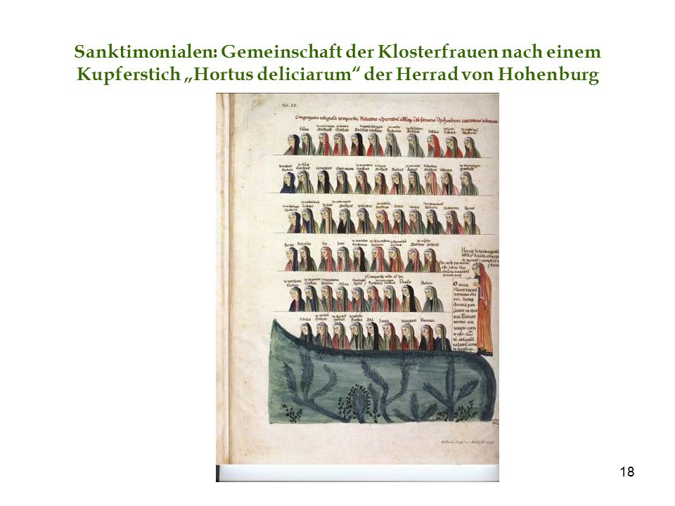 """18 Sanktimonialen: Gemeinschaft der Klosterfrauen nach einem Kupferstich """"Hortus deliciarum"""" der Herrad von Hohenburg"""