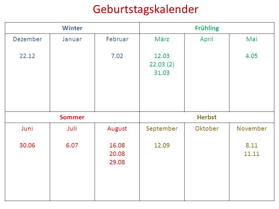 Geburtstagskalender WinterFrühling Dezember 22.12 JanuarFebruar 7.02 März 12.03 22.03 (2) 31.03 AprilMai 4.05 SommerHerbst Juni 30.06 Juli 6.07 August
