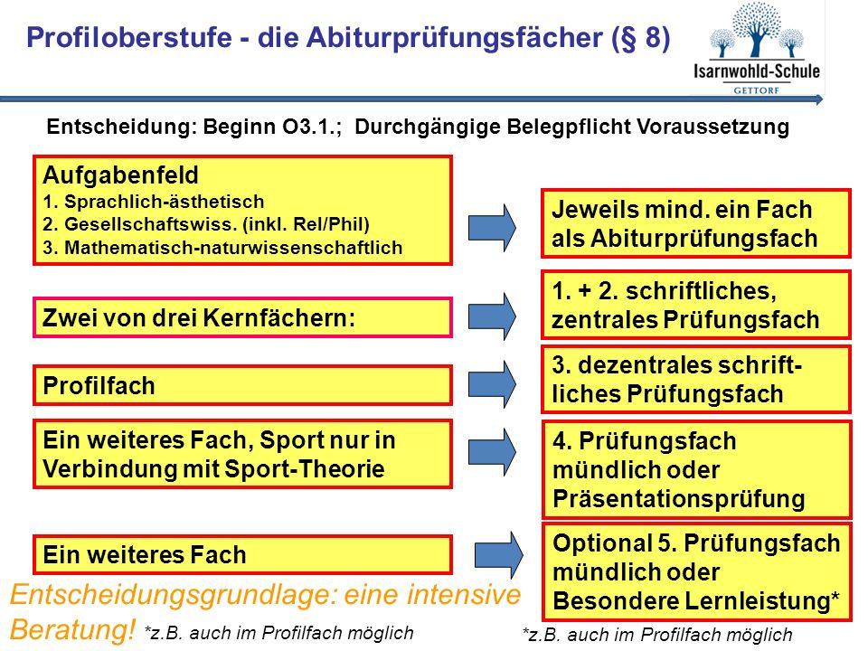 Profiloberstufe - die Abiturprüfungsfächer (§ 8) Aufgabenfeld 1.
