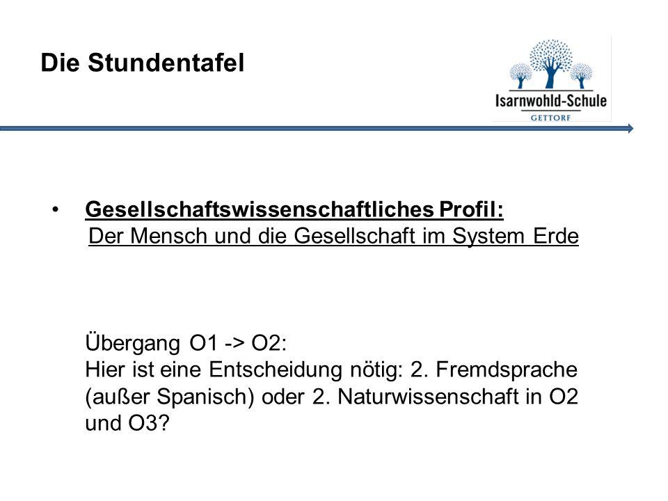 Die Stundentafel Gesellschaftswissenschaftliches Profil: Der Mensch und die Gesellschaft im System Erde Übergang O1 -> O2: Hier ist eine Entscheidung nötig: 2.