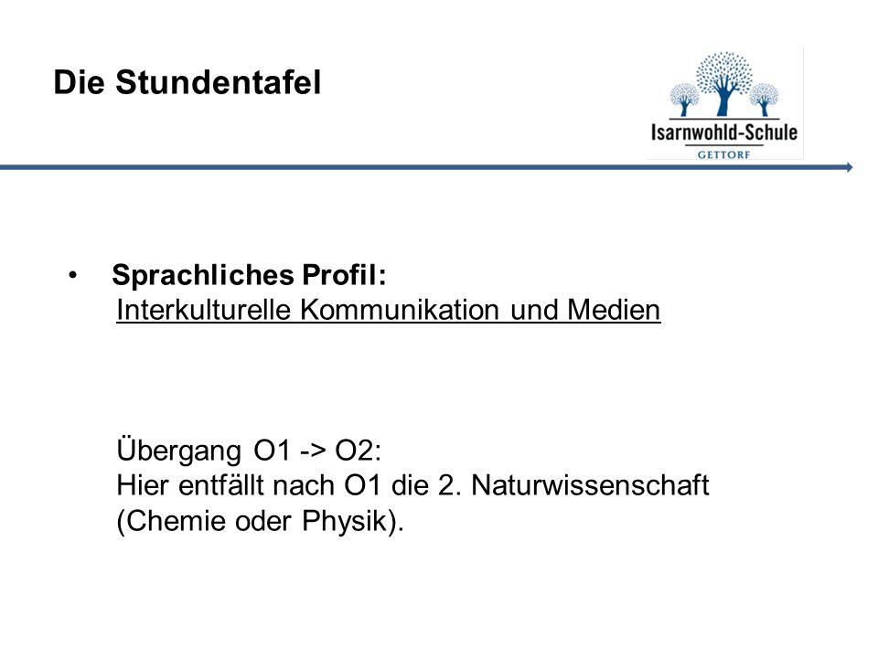 Die Stundentafel Sprachliches Profil: Interkulturelle Kommunikation und Medien Übergang O1 -> O2: Hier entfällt nach O1 die 2.