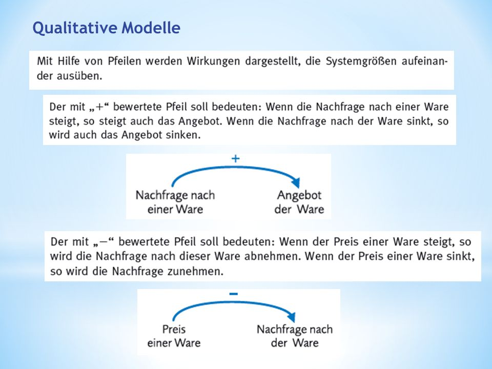 Qualitative Modelle