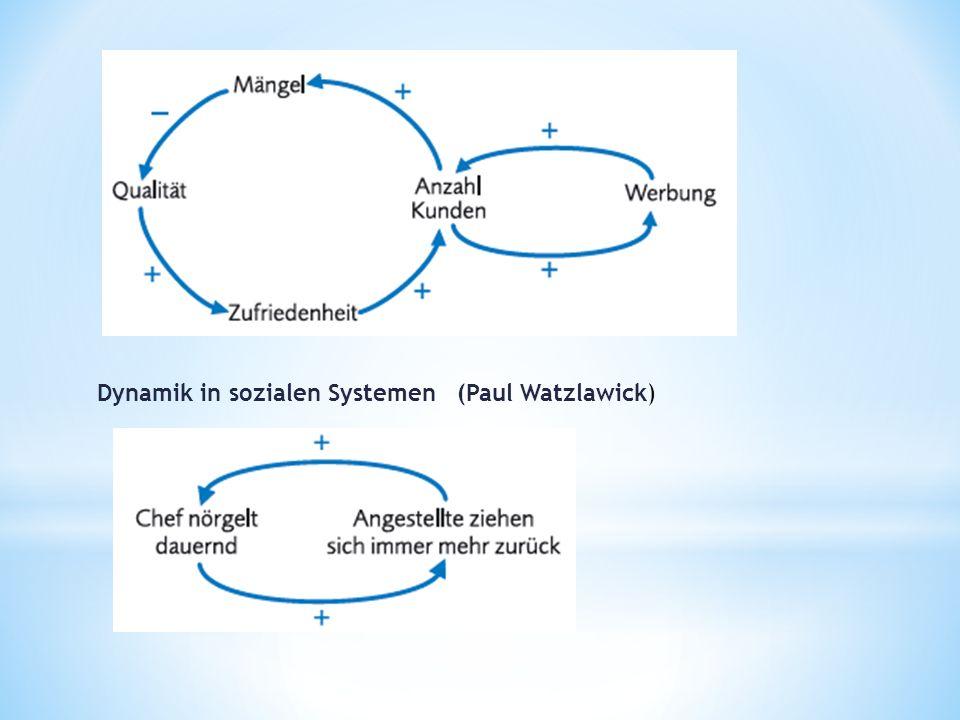 Dynamik in sozialen Systemen (Paul Watzlawick)