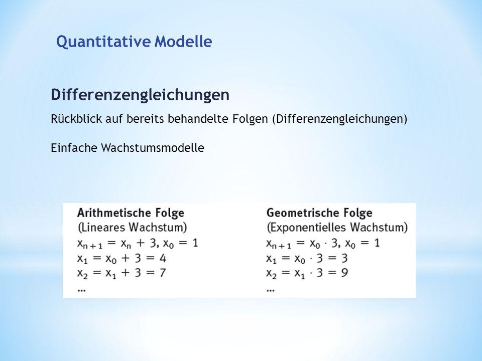 Differenzengleichungen Rückblick auf bereits behandelte Folgen (Differenzengleichungen) Einfache Wachstumsmodelle Quantitative Modelle