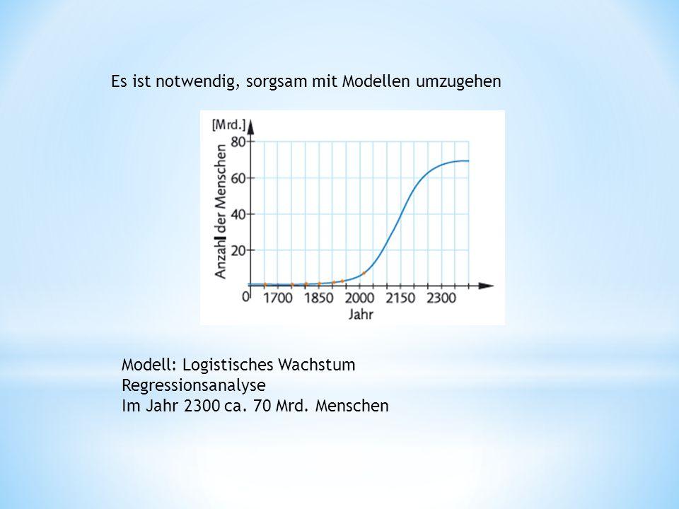 Es ist notwendig, sorgsam mit Modellen umzugehen Modell: Logistisches Wachstum Regressionsanalyse Im Jahr 2300 ca.