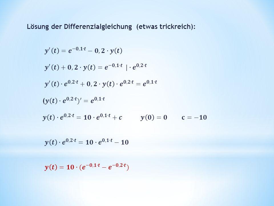 Lösung der Differenzialgleichung (etwas trickreich):