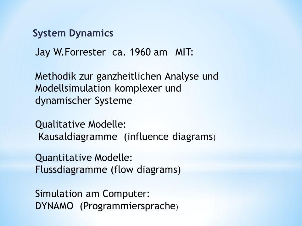 System Dynamics Jay W.Forrester ca.