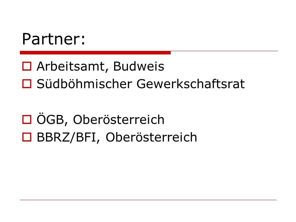 Partner:  Arbeitsamt, Budweis  Südböhmischer Gewerkschaftsrat  ÖGB, Oberösterreich  BBRZ/BFI, Oberösterreich