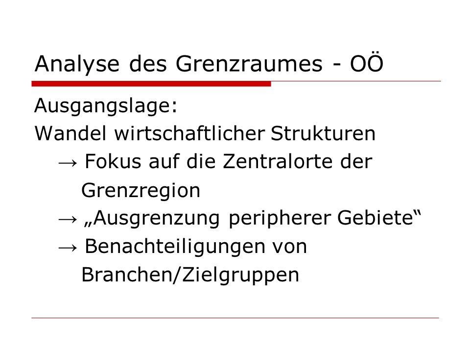 """Analyse des Grenzraumes - OÖ Ausgangslage: Wandel wirtschaftlicher Strukturen → Fokus auf die Zentralorte der Grenzregion → """"Ausgrenzung peripherer Ge"""