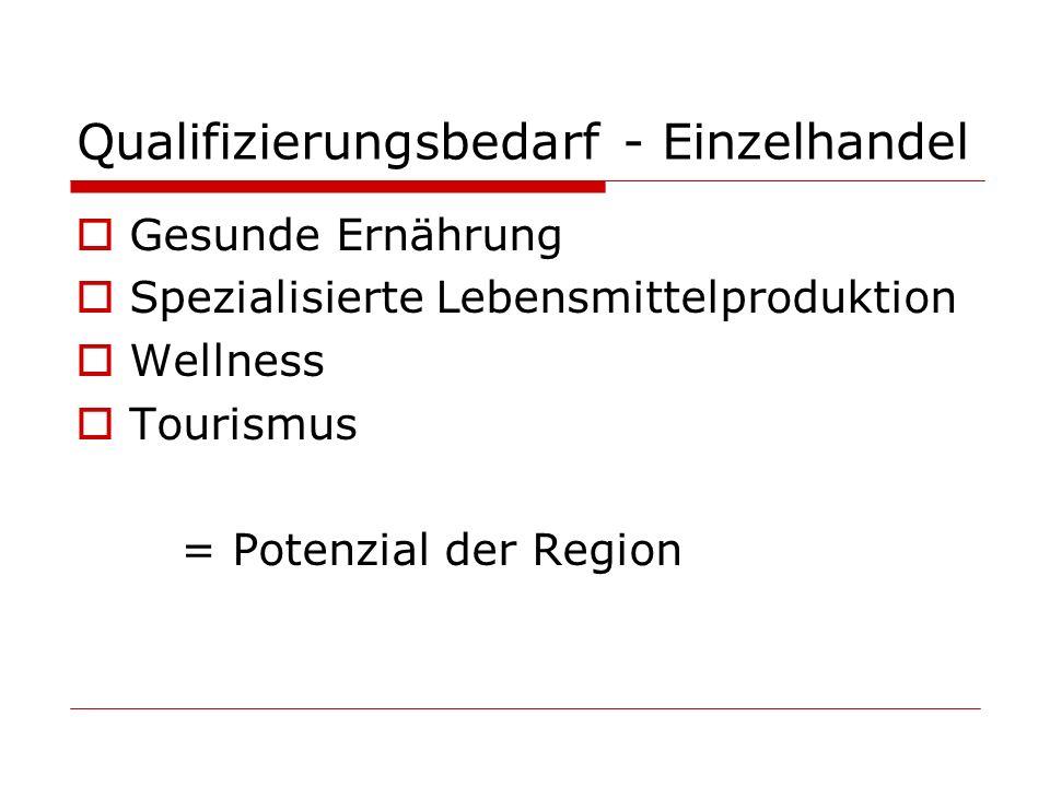 Qualifizierungsbedarf - Einzelhandel  Gesunde Ernährung  Spezialisierte Lebensmittelproduktion  Wellness  Tourismus = Potenzial der Region