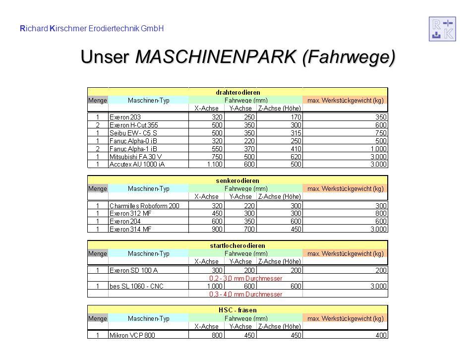 Richard Kirschmer Erodiertechnik GmbH Unser MASCHINENPARK (Fahrwege)
