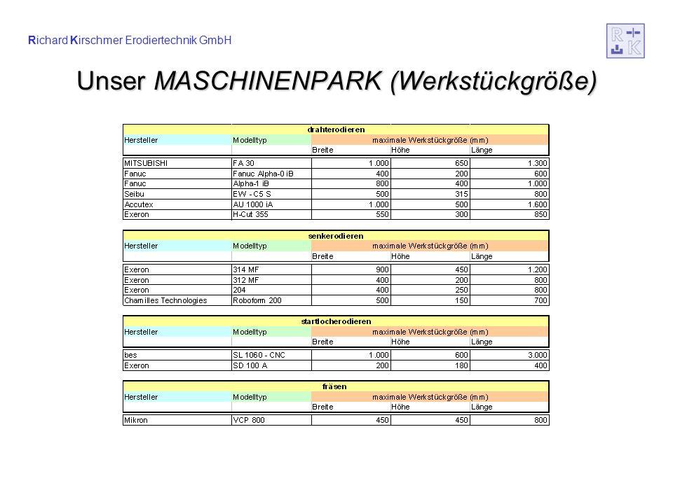 Richard Kirschmer Erodiertechnik GmbH Unser MASCHINENPARK (Werkstückgröße)