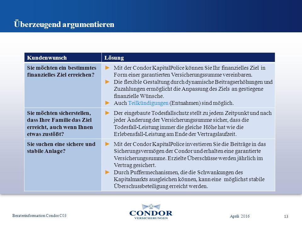 Überzeugend argumentieren Aprili 2016 Beraterinformation Condor C03 13 KundenwunschLösung Sie möchten ein bestimmtes finanzielles Ziel erreichen.