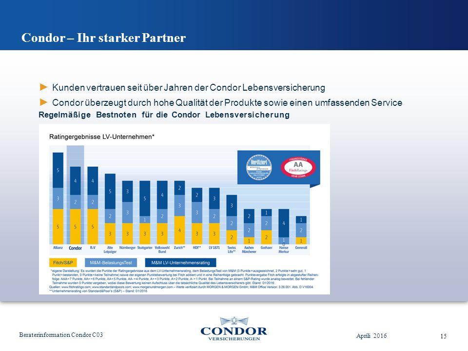 Condor – Ihr starker Partner Aprili 2016 Beraterinformation Condor C03 15 ► Kunden vertrauen seit über Jahren der Condor Lebensversicherung ► Condor überzeugt durch hohe Qualität der Produkte sowie einen umfassenden Service Regelmäßige Bestnoten für die Condor Lebensversicherung