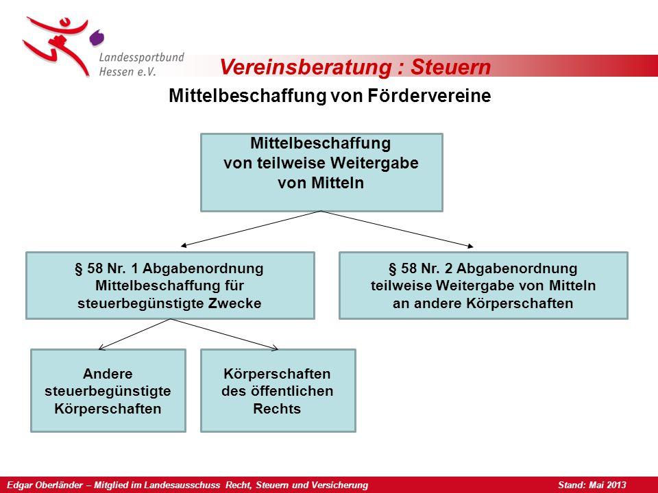 Vereinsberatung : Steuern Mittelbeschaffung von teilweise Weitergabe von Mitteln Mittelbeschaffung von Fördervereine § 58 Nr.