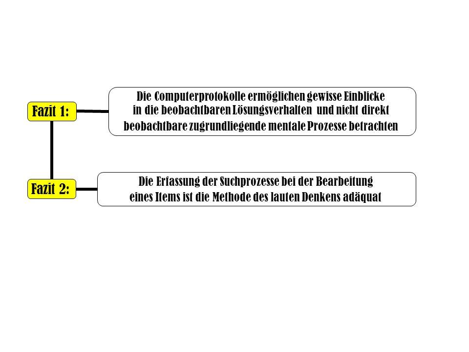 Fazit 1: Fazit 2: Die Computerprotokolle ermöglichen gewisse Einblicke in die beobachtbaren Lösungsverhalten und nicht direkt beobachtbare zugrundlieg