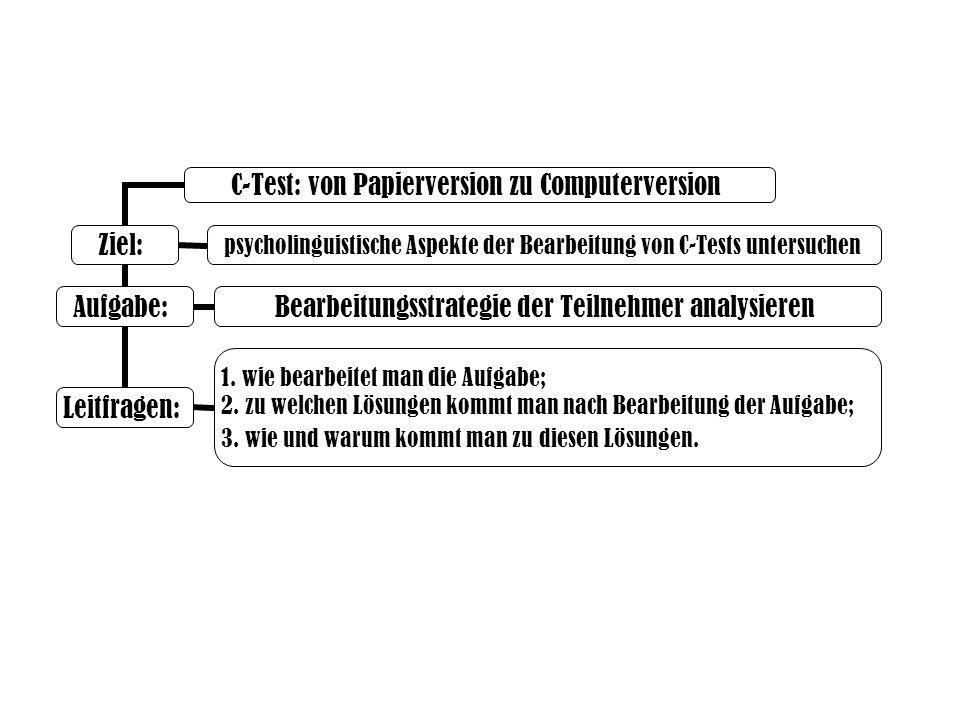 C-Test: von Papierversion zu Computerversion Ziel: Aufgabe: Leitfragen: psycholinguistische Aspekte der Bearbeitung von C-Tests untersuchen Bearbeitungsstrategie der Teilnehmer analysieren 1.