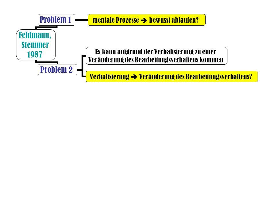Problem 1 Feldmann, Stemmer 1987 mentale Prozesse  bewusst ablaufen? Es kann aufgrund der Verbalisierung zu einer Veränderung des Bearbeitungsverhalt