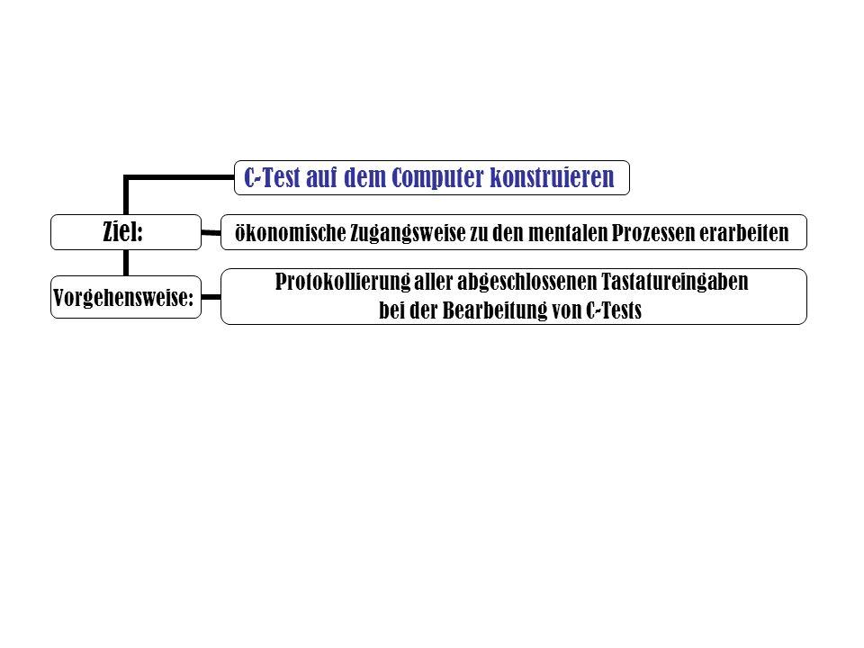 Ziel: Vorgehensweise: ökonomische Zugangsweise zu den mentalen Prozessen erarbeiten Protokollierung aller abgeschlossenen Tastatureingaben bei der Bearbeitung von C-Tests