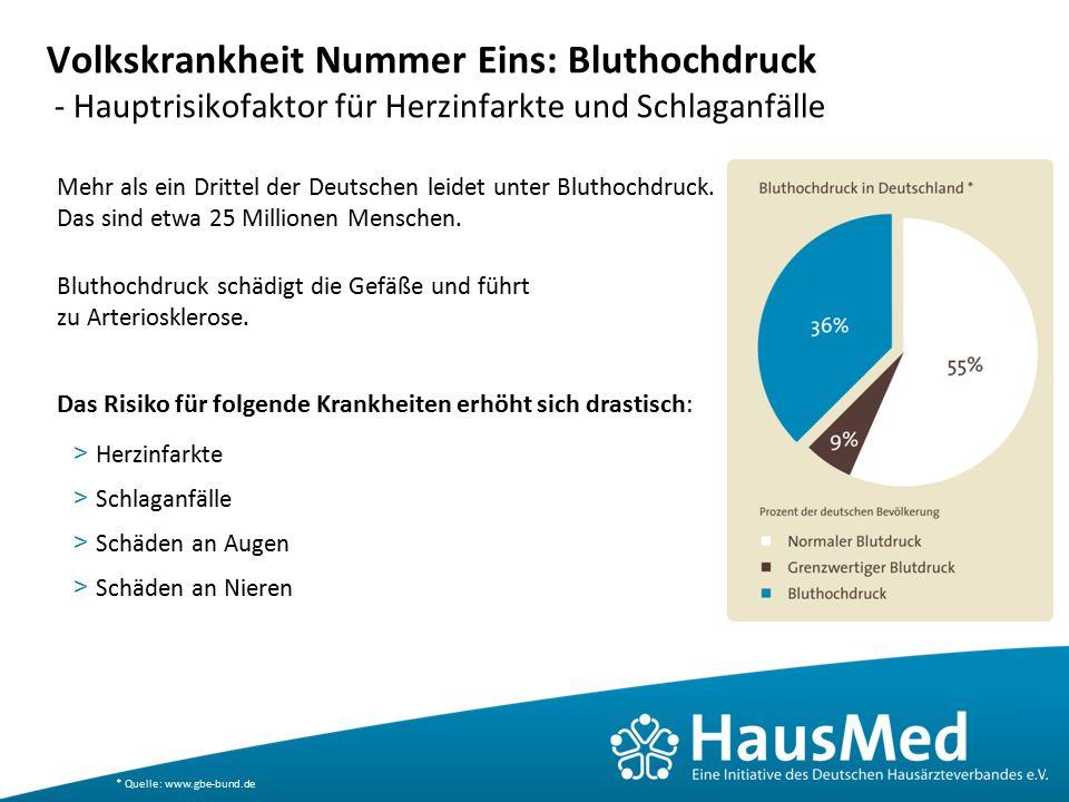 Volkskrankheit Nummer Eins: Bluthochdruck - Hauptrisikofaktor für Herzinfarkte und Schlaganfälle Mehr als ein Drittel der Deutschen leidet unter Bluthochdruck.