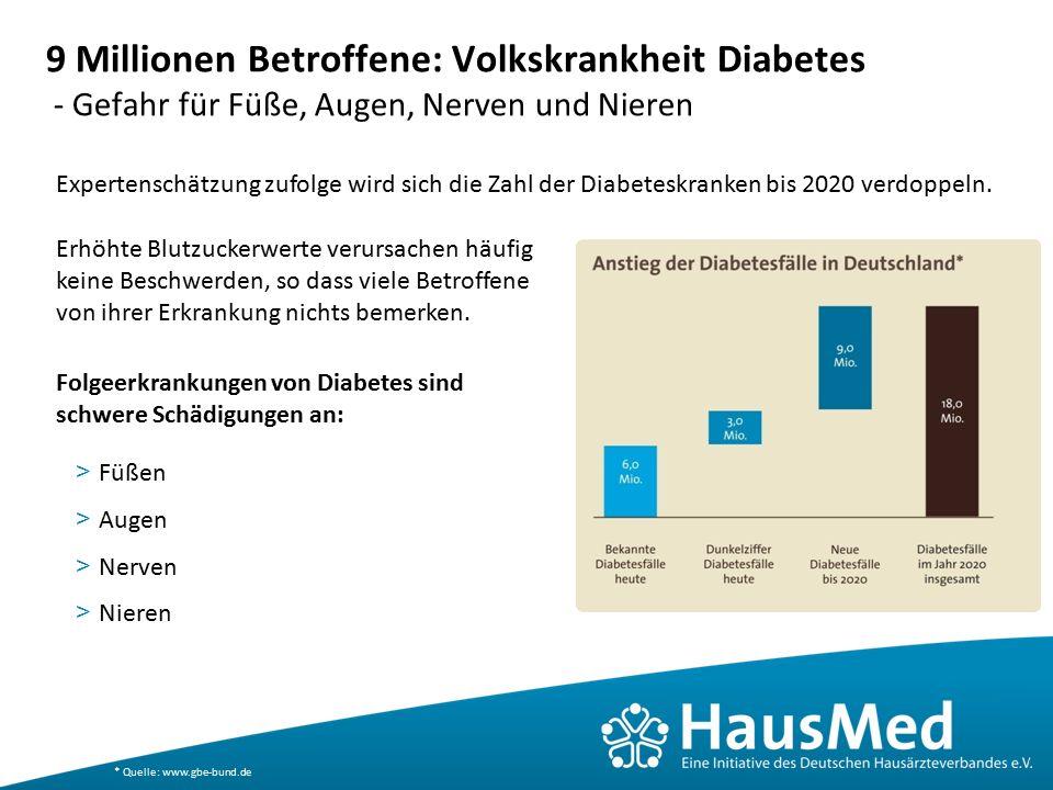 9 Millionen Betroffene: Volkskrankheit Diabetes - Gefahr für Füße, Augen, Nerven und Nieren Expertenschätzung zufolge wird sich die Zahl der Diabeteskranken bis 2020 verdoppeln.