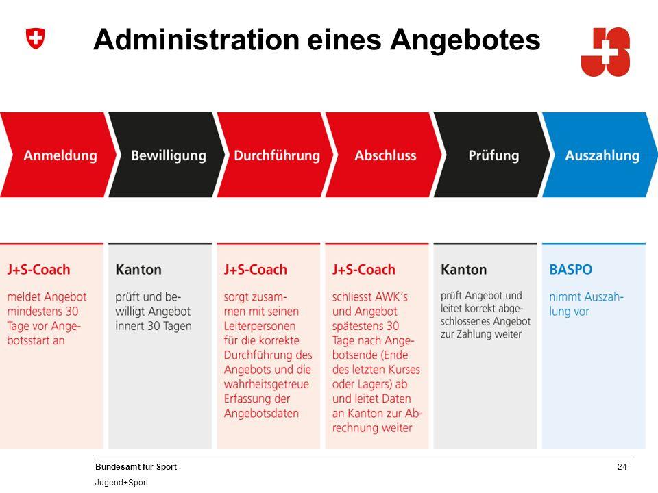 24 Bundesamt für Sport Jugend+Sport Administration eines Angebotes