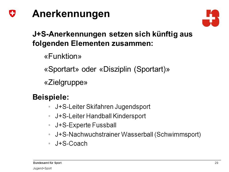 29 Bundesamt für Sport Jugend+Sport Anerkennungen J+S-Anerkennungen setzen sich künftig aus folgenden Elementen zusammen: «Funktion» «Sportart» oder «Disziplin (Sportart)» «Zielgruppe» Beispiele: J+S-Leiter Skifahren Jugendsport J+S-Leiter Handball Kindersport J+S-Experte Fussball J+S-Nachwuchstrainer Wasserball (Schwimmsport) J+S-Coach
