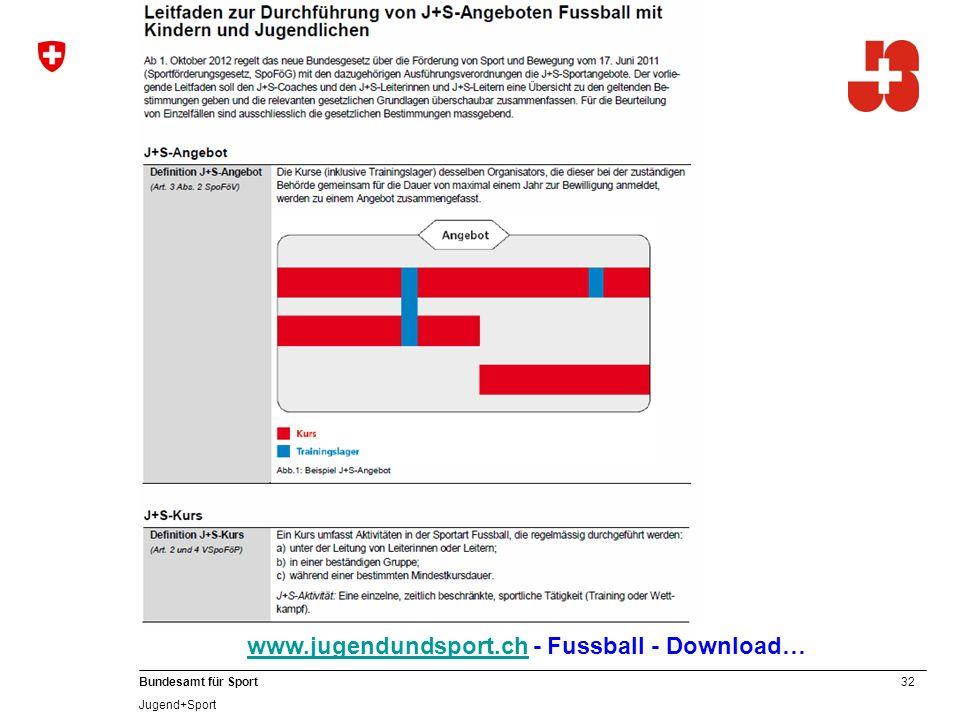 32 Bundesamt für Sport Jugend+Sport www.jugendundsport.chwww.jugendundsport.ch - Fussball - Download…
