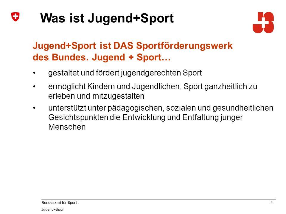 5 Bundesamt für Sport Jugend+Sport DAS Sportförderwerk ZIELSETZUNG Es sollen sich möglichst viele Jugendliche im Alter von 10- 20 Jahren möglichst regelmässig sportlich betätigen.