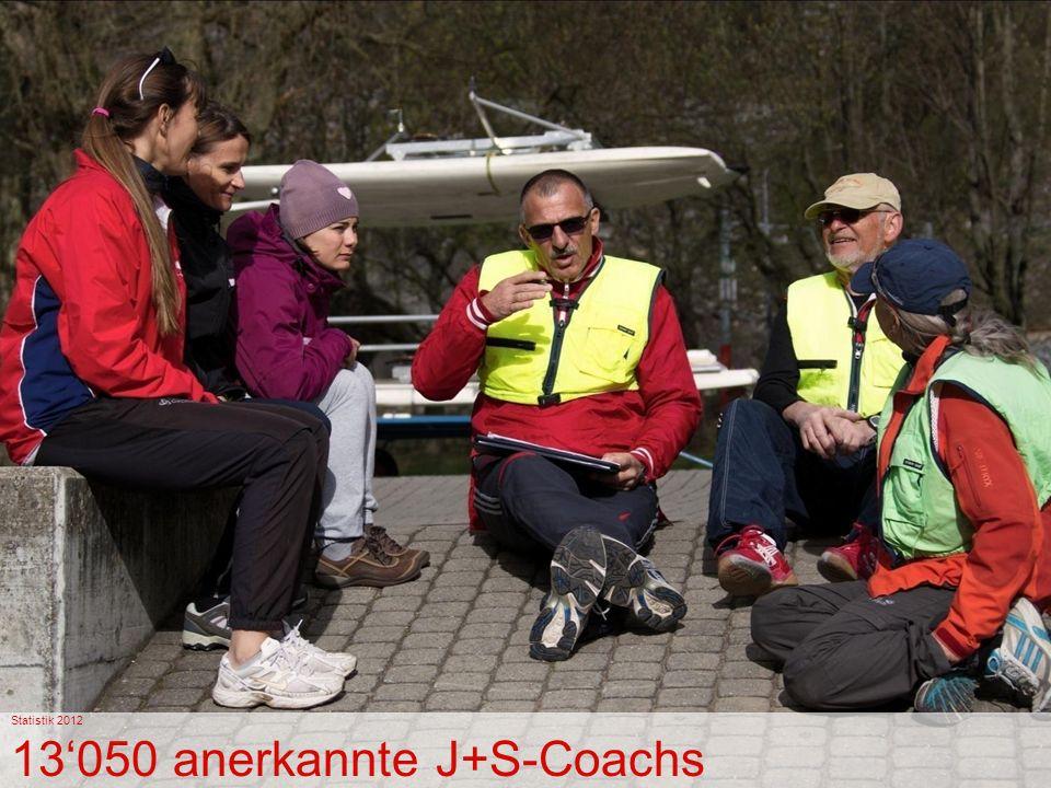 Statistik 2012 13'050 anerkannte J+S-Coachs