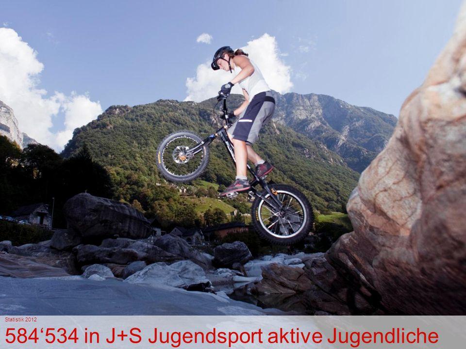 Statistik 2012 584'534 in J+S Jugendsport aktive Jugendliche