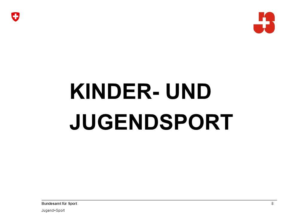 9 Bundesamt für Sport Jugend+Sport Ausgangslage und Ziele Kinder + Jugendliche bewegen sich zu wenig.