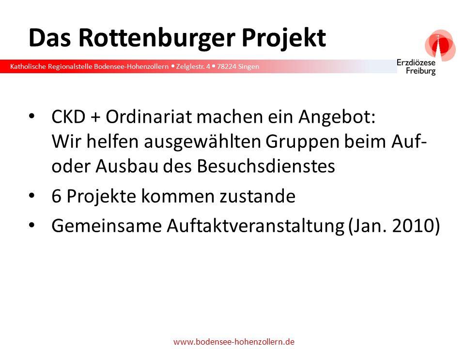 Katholische Regionalstelle Bodensee-Hohenzollern  Zelglestr. 4  78224 Singen www.bodensee-hohenzollern.de Das Rottenburger Projekt CKD + Ordinariat