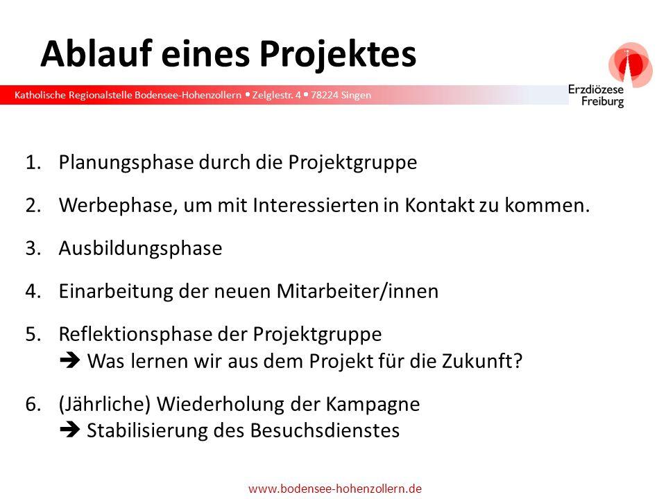 Katholische Regionalstelle Bodensee-Hohenzollern  Zelglestr. 4  78224 Singen www.bodensee-hohenzollern.de Ablauf eines Projektes 1.Planungsphase dur