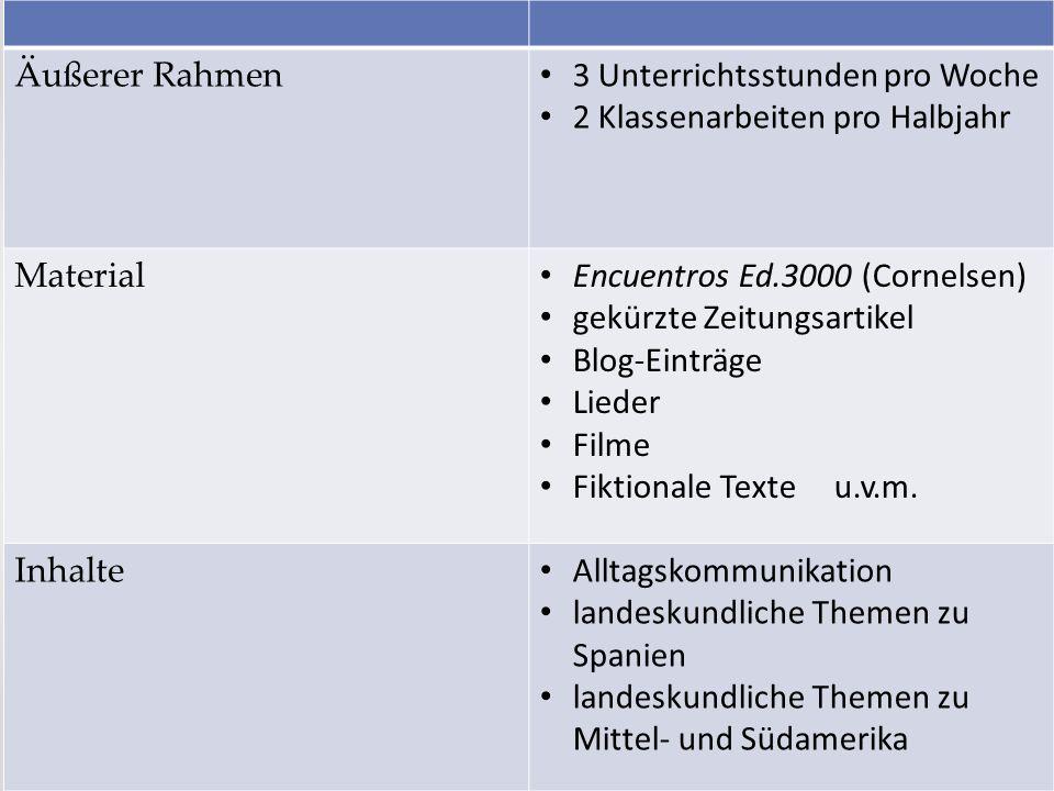 Äußerer Rahmen 3 Unterrichtsstunden pro Woche 2 Klassenarbeiten pro Halbjahr Material Encuentros Ed.3000 (Cornelsen) gekürzte Zeitungsartikel Blog-Ein