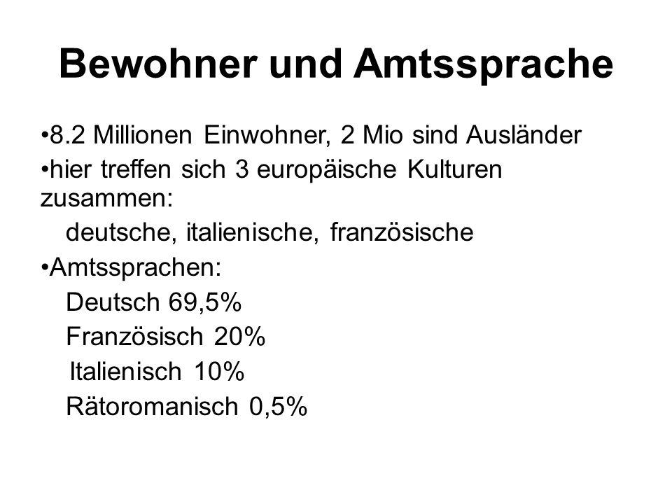 Bewohner und Amtssprache 8.2 Millionen Einwohner, 2 Mio sind Ausländer hier treffen sich 3 europäische Kulturen zusammen: deutsche, italienische, französische Amtssprachen: Deutsch 69,5% Französisch 20% Italienisch 10% Rätoromanisch 0,5%