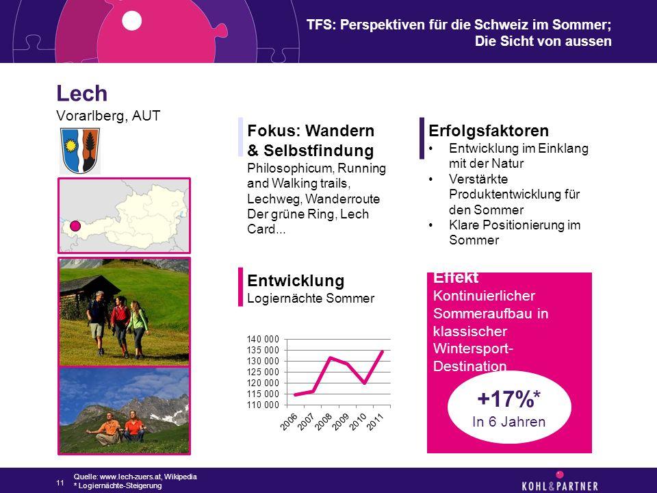 TFS: Perspektiven für die Schweiz im Sommer; Die Sicht von aussen Lech Vorarlberg, AUT 11 Fokus: Wandern & Selbstfindung Philosophicum, Running and Wa