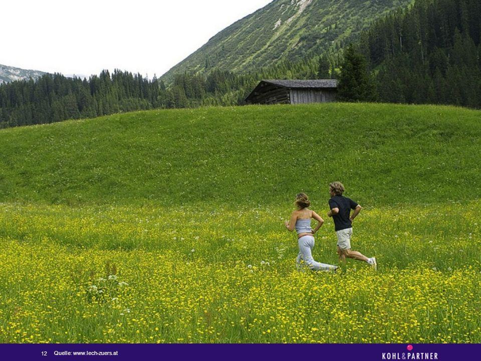 TFS: Perspektiven für die Schweiz im Sommer; Die Sicht von aussen 12 Quelle: www.lech-zuers.at